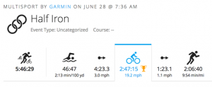 Garmin Connect MultiSport is now one activity.